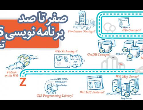 صفر تا صد برنامه نویسی Web GIS