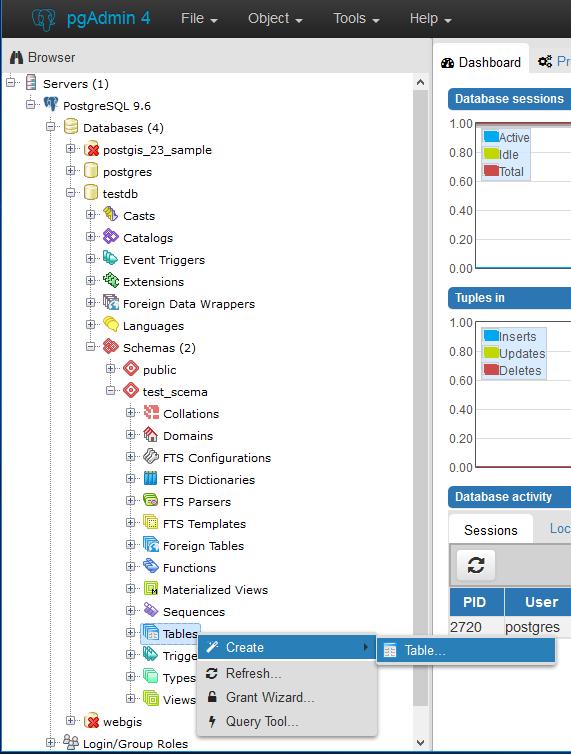 پایگاه داده مکانی با PostgreSQL