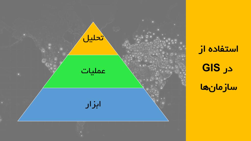 استفاده از GIS در سازمان ها